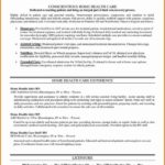 11 Beautiful Wordperfect Resume Template for Ideas