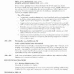 15 Inspirational Resume Now Refund by Design