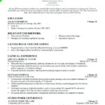 22 Inspirational New Grad Rn Resume With No Experience with Gallery
