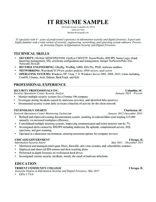 24 Lovely Associate Degree Resume Sample with Design
