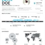 27 Cool Infographic Resume Template Word Free Download with Ideas