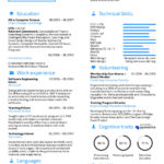37 Great Entry Level Software Engineer Resume with Ideas