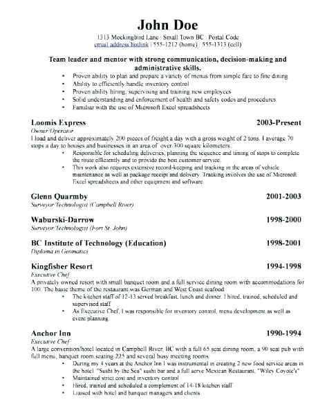 45 Top Small Business Owner Resume for Gallery