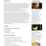 58 New Hoa Board Member Resume Sample for Ideas