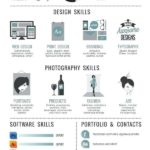 61 Great Infographic Resume Template Word Free Download by Images