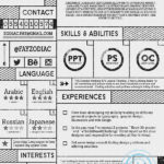 69 Excellent Illustrator Resume Templates for Images