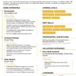72 Beautiful Group Resume Template for Graphics