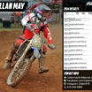 78 Awesome Motocross Resume Template by Pictures