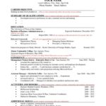 86 New Wordperfect Resume Template by Graphics