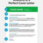 13 Cool A Cover Letter with Pictures