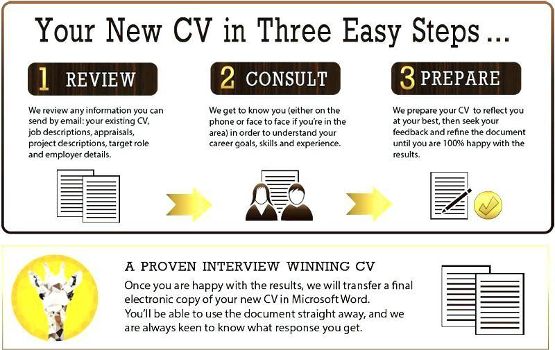 14 Excellent Resume Review Service for Pics