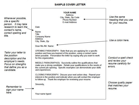 15 Top What Is A Cover Letter for Images