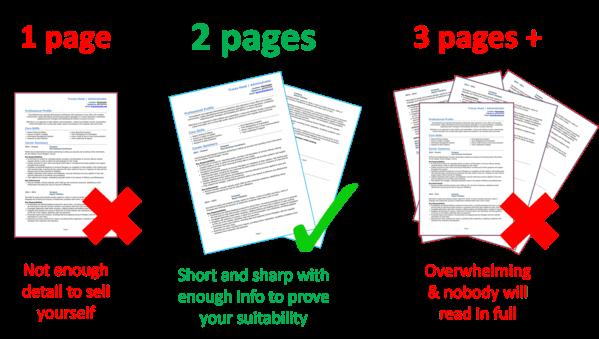 16 Best How Many Pages Should A Cv Be with Design