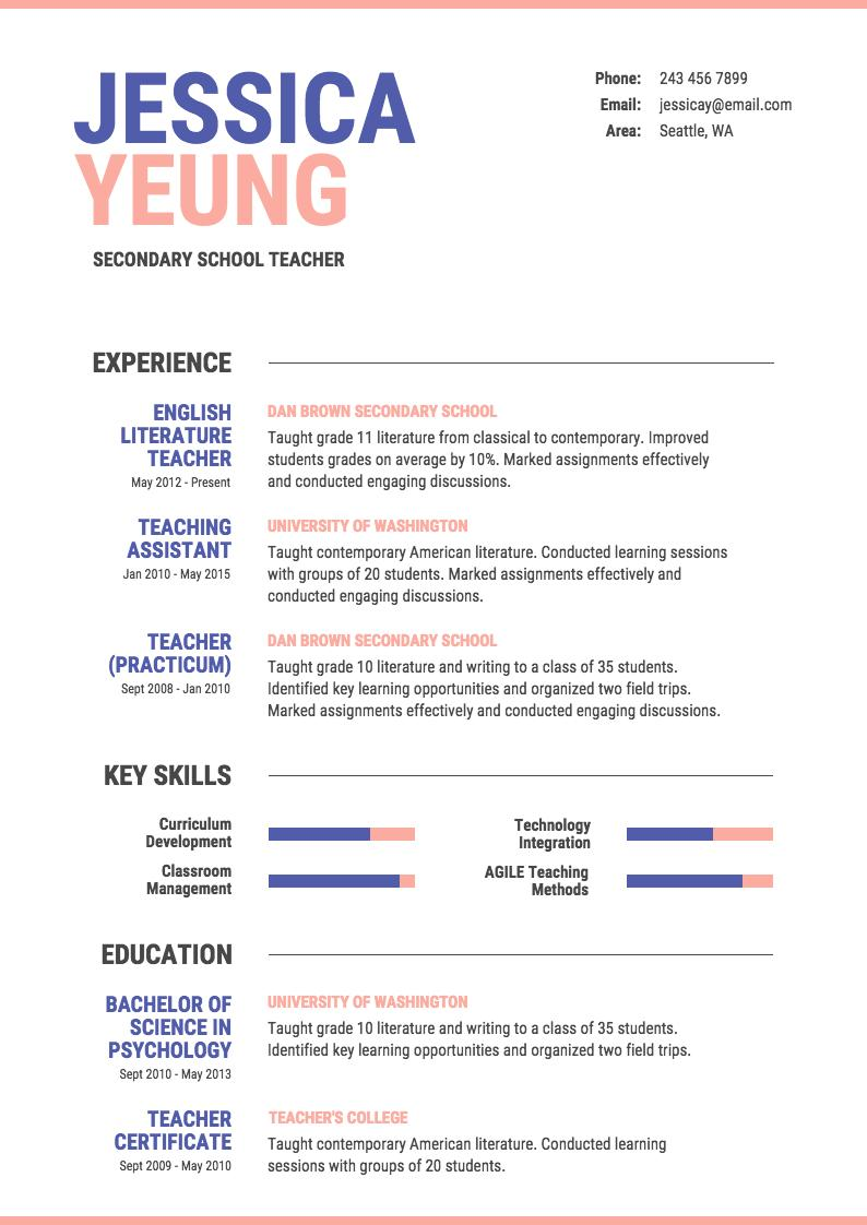 17 Beautiful Graphic Resume Template for Ideas