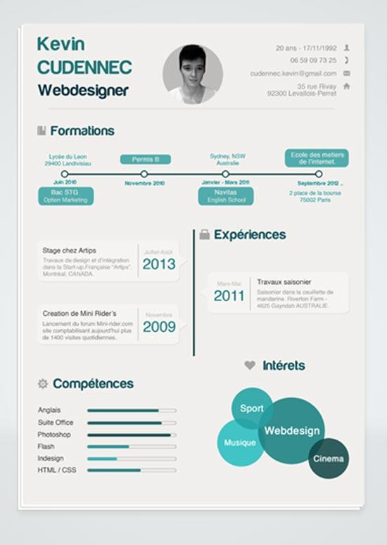 17 Inspirational Graphic Resume Template by Images