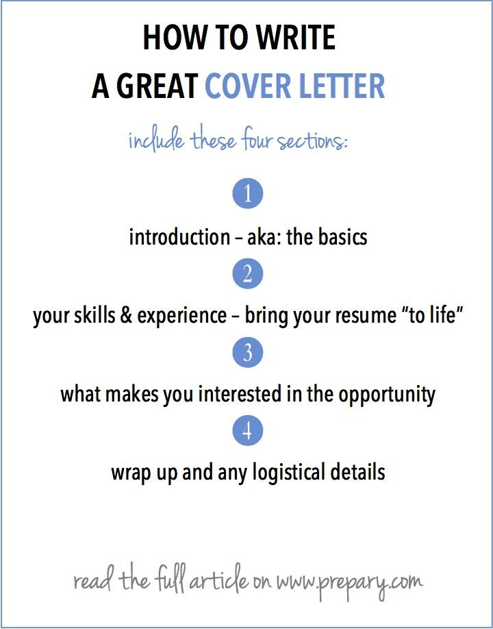 19 Best Writing A Great Cover Letter with Gallery