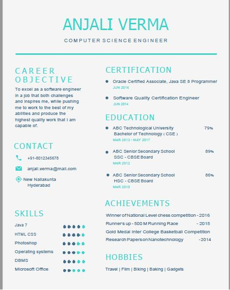 20 Inspirational Resume Format For Freshers with Gallery