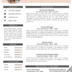 22 Fresh English Cv Template with Graphics