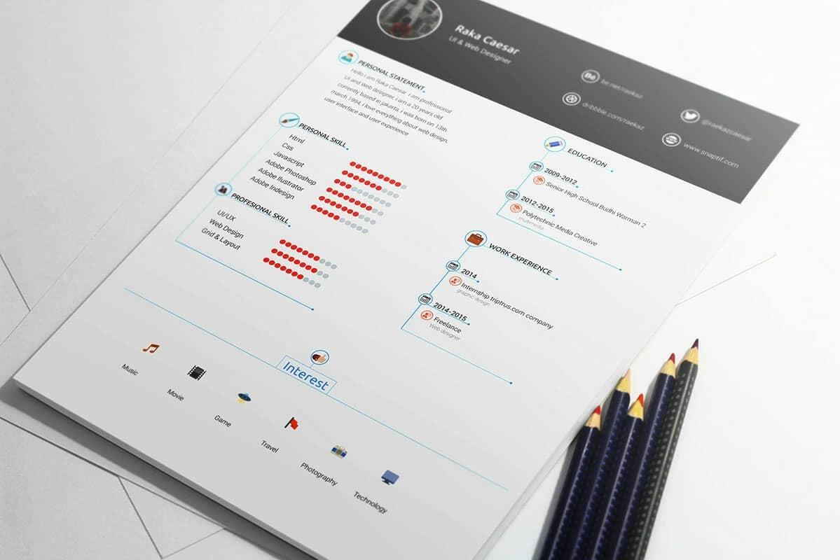 22 Fresh Free Pages Resume Templates for Gallery