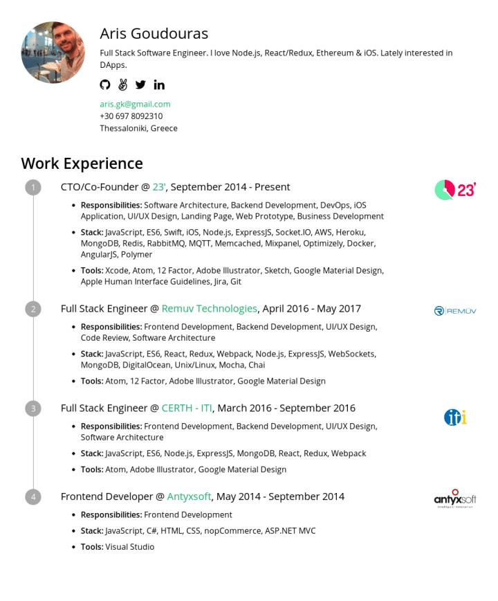 22 Lovely Angularjs Resume Sample by Gallery