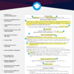 25 Great The Perfect Resume with Design