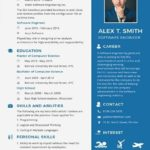 30 Excellent Software Engineer Cv with Ideas