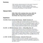 30 Fresh Beginner Job Application Resume Sample with Gallery