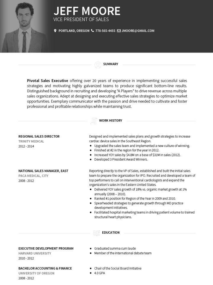 30 New Best Curriculum Vitae by Images