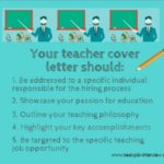 31 Inspirational Education Cover Letter by Images