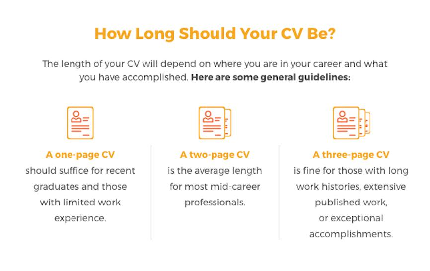 33 Top How Many Pages Should A Cv Be by Pictures