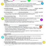 35 Lovely How Should My Resume Look for Gallery