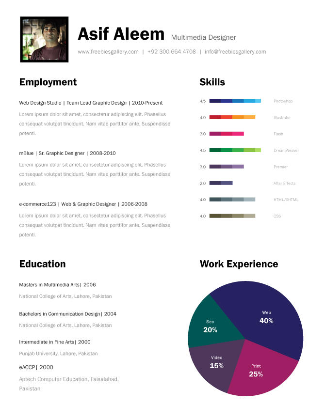 37 Awesome One Page Curriculum Vitae with Pictures
