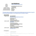 40 New Resume Template Pdf for Pictures