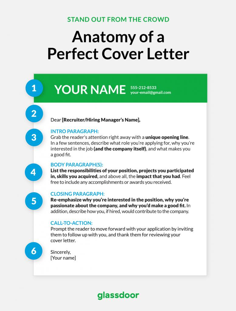 41 Inspirational Writing A Good Cover Letter by Gallery
