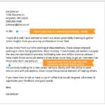 43 Beautiful Cover Letter Ideas with Gallery