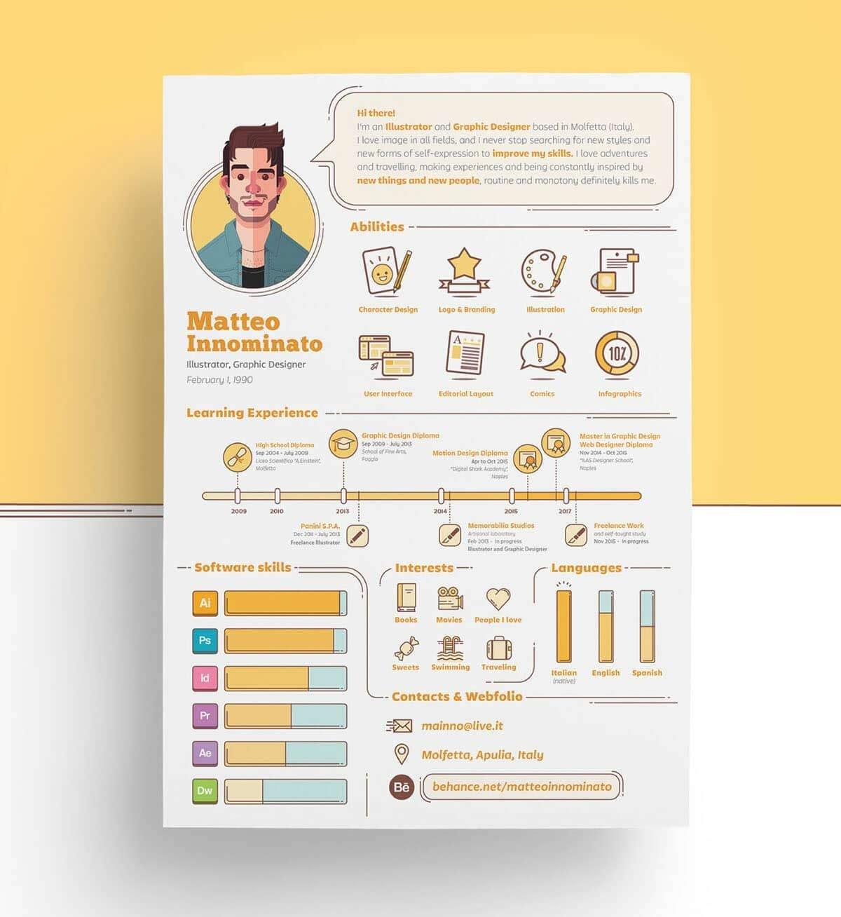 46 Fresh Graphic Resume Template with Images