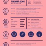 48 Inspirational New Resume Format with Ideas