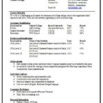 52 Great One Page Resume Format For Freshers with Ideas