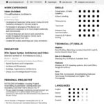 52 Top Good Resume Examples 2019 by Design