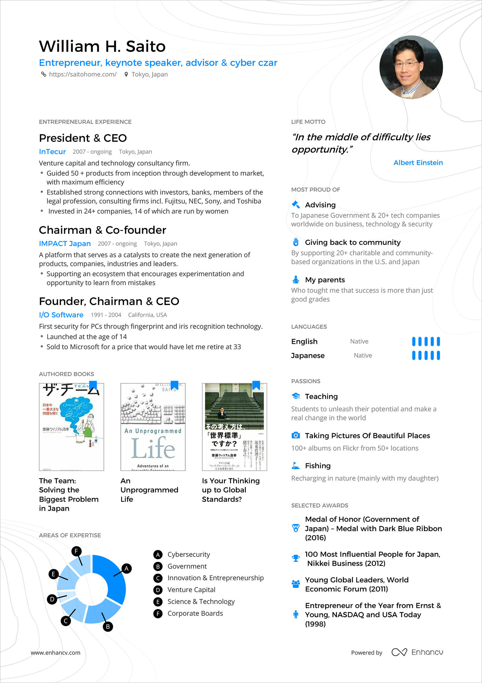 54 Fresh One Page Curriculum Vitae for Design