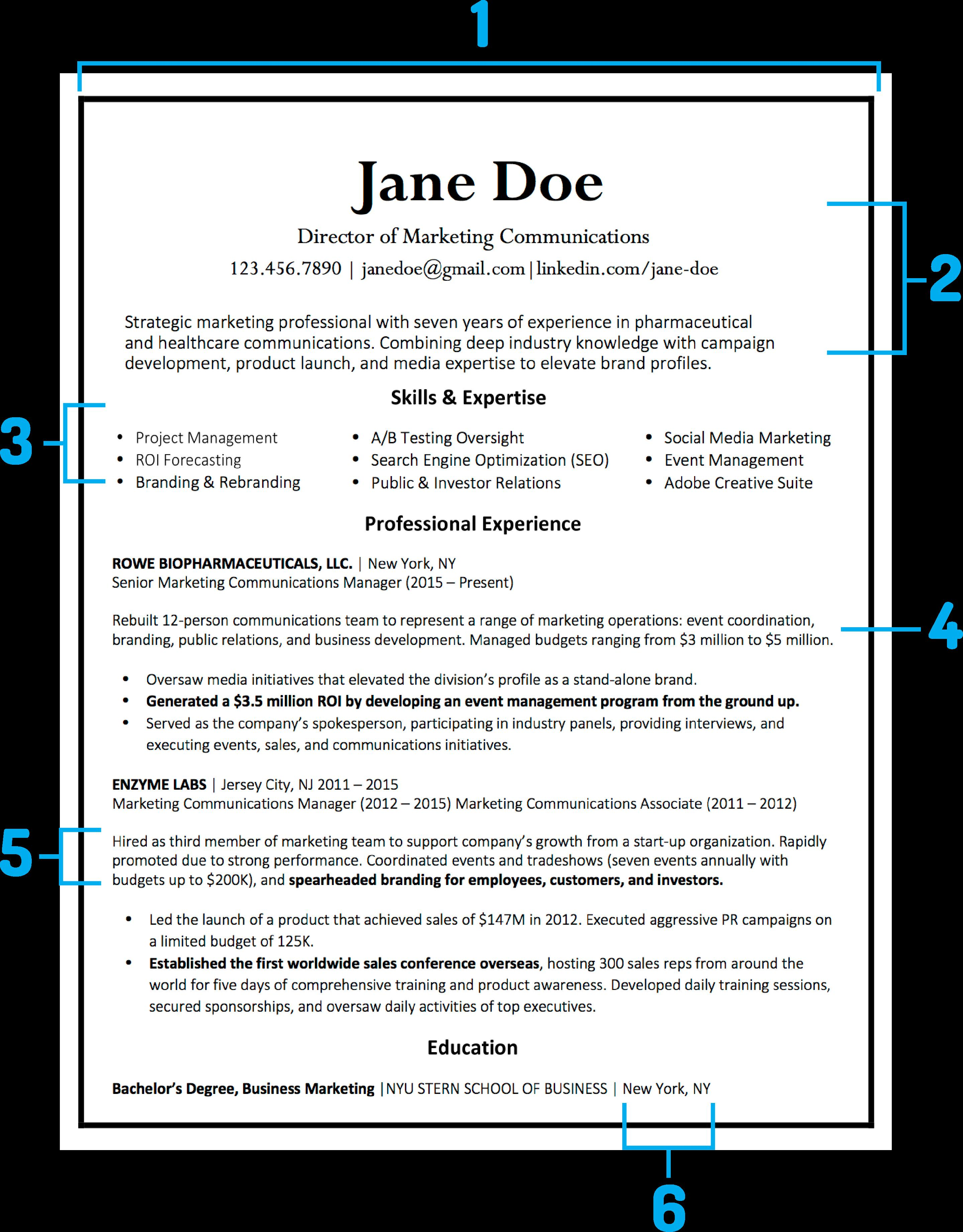 54 Great Best Sales Resume Examples 2018 by Pics