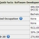 59 Fresh Entry Level Software Developer by Pics