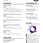 62 Excellent Good Resume Examples 2019 with Images
