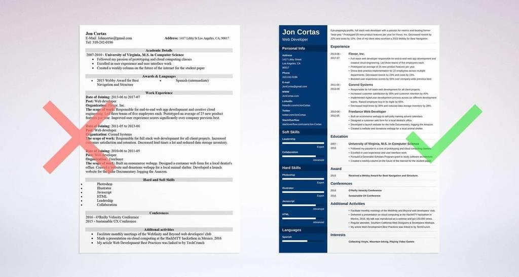 65 Cool Angularjs Resume Sample with Ideas