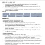 65 Nice It Cover Letter Examples with Gallery