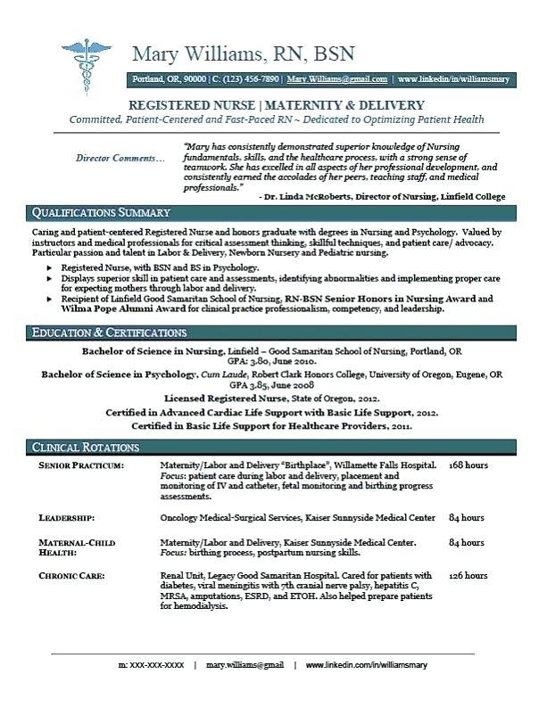 66 Inspirational Free Nursing Resume Templates 2018 with Ideas