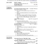 68 Lovely Hha Resume for Gallery