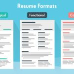 74 Top Best Cv Resume Format with Design