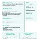 75 Awesome One Page Resume Format For Freshers with Pictures
