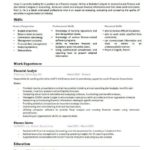 75 Inspirational Best Executive Resume Templates 2018 for Gallery